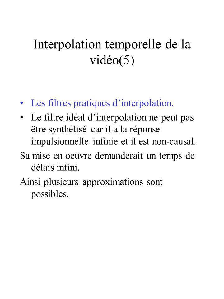 Les filtres pratiques dinterpolation. Le filtre idéal dinterpolation ne peut pas être synthétisé car il a la réponse impulsionnelle infinie et il est