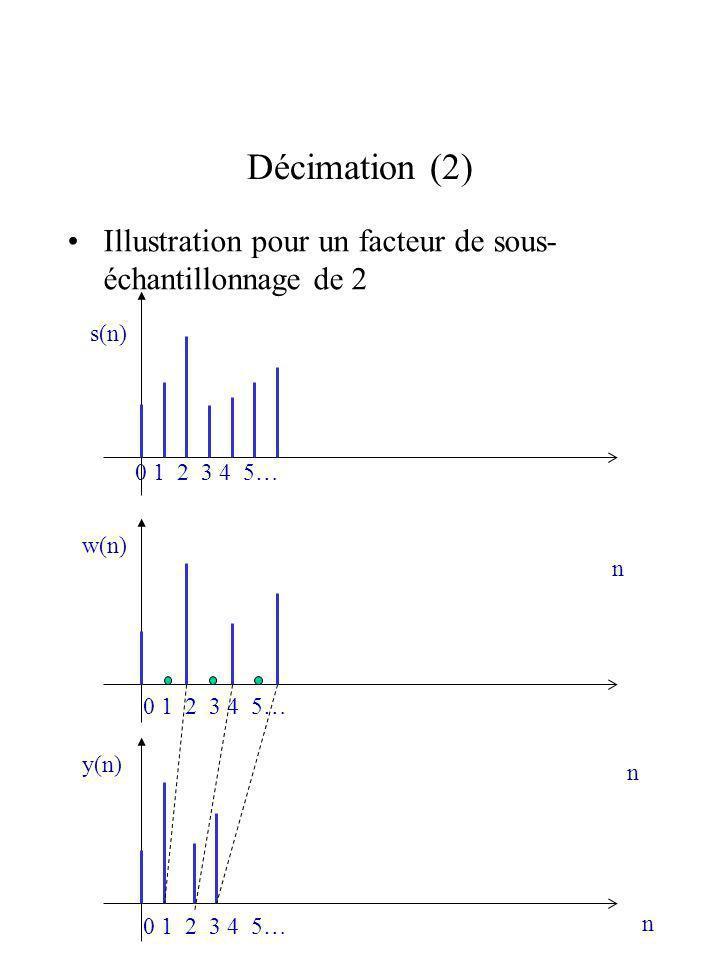 Décimation (2) Illustration pour un facteur de sous- échantillonnage de 2 n 0 1 2 3 4 5… s(n) n 0 1 2 3 4 5… w(n) 0 1 2 3 4 5… y(n) n