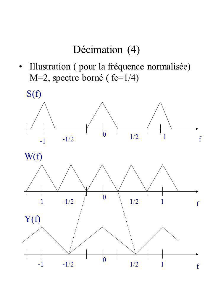 Décimation (4) Illustration ( pour la fréquence normalisée) M=2, spectre borné ( fc=1/4) 1/2 -1/2 0 1 S(f) f f 1/2-1/2 0 1 W(f) f 1/2-1/2 0 1 Y(f)