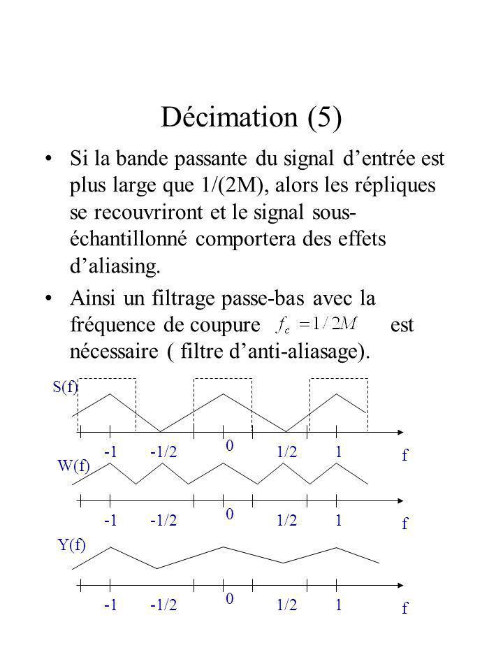 Décimation (5) Si la bande passante du signal dentrée est plus large que 1/(2M), alors les répliques se recouvriront et le signal sous- échantillonné