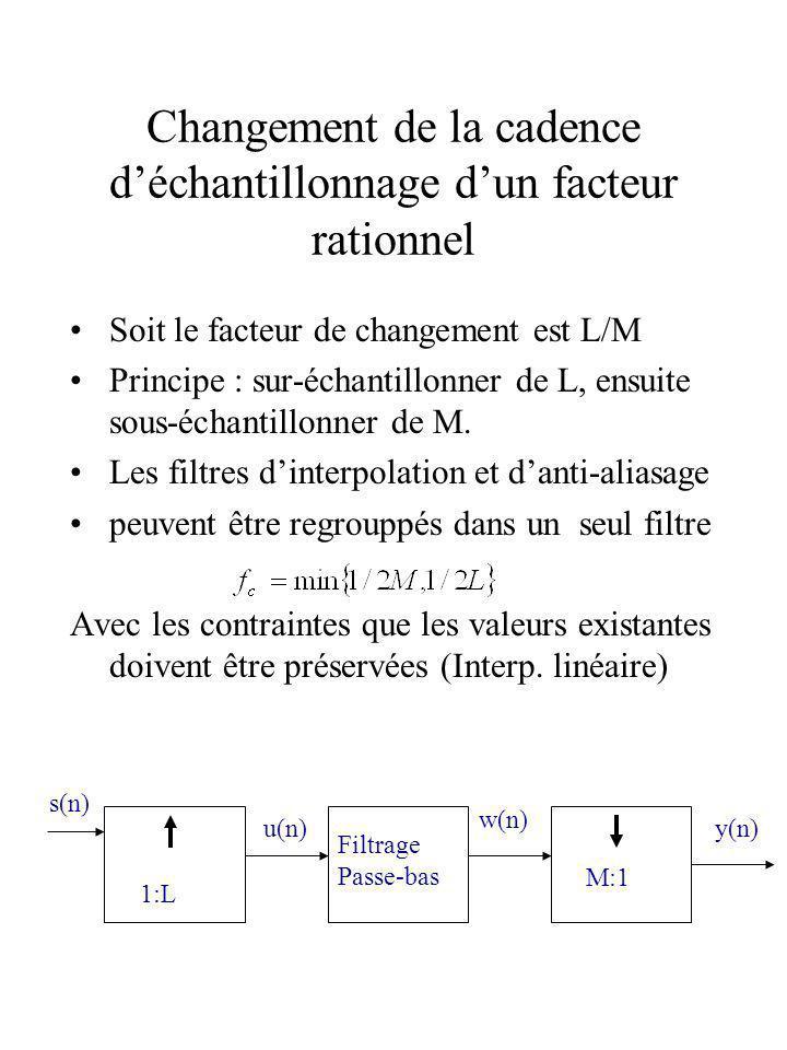 Changement de la cadence déchantillonnage dun facteur rationnel Soit le facteur de changement est L/M Principe : sur-échantillonner de L, ensuite sous