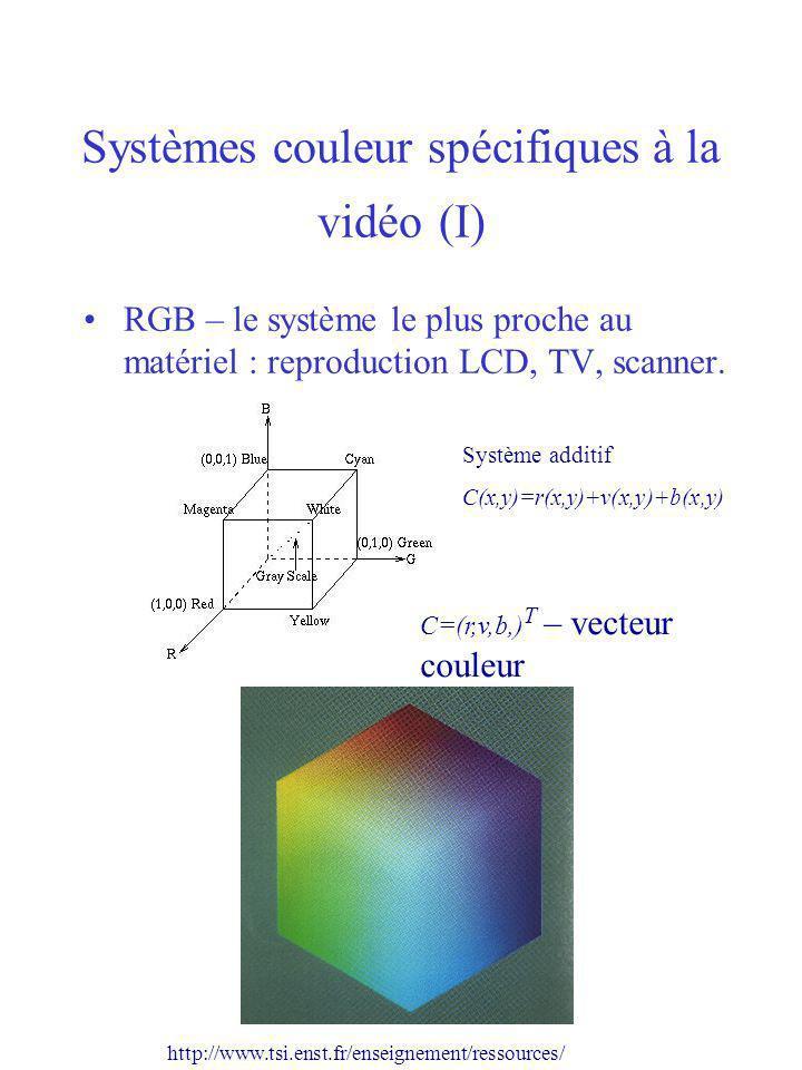 Systèmes couleur spécifiques à la vidéo (I) RGB – le système le plus proche au matériel : reproduction LCD, TV, scanner. http://www.tsi.enst.fr/enseig