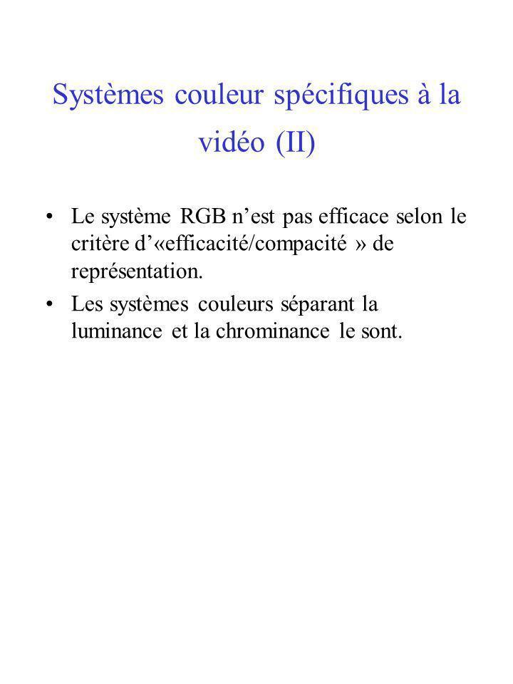Systèmes couleur spécifiques à la vidéo (II) Le système RGB nest pas efficace selon le critère d«efficacité/compacité » de représentation. Les système