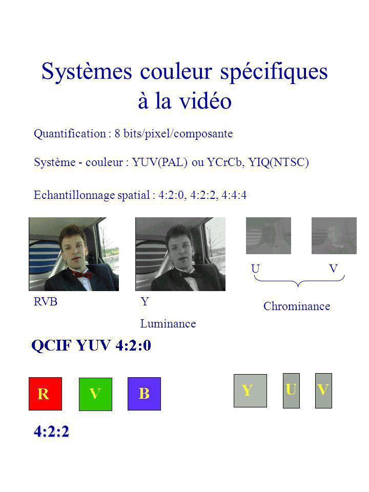 Systèmes couleur spécifiques à la vidéo RVBY Luminance UV Chrominance Quantification : 8 bits/pixel/composante Système - couleur : YUV(PAL) ou YCrCb,