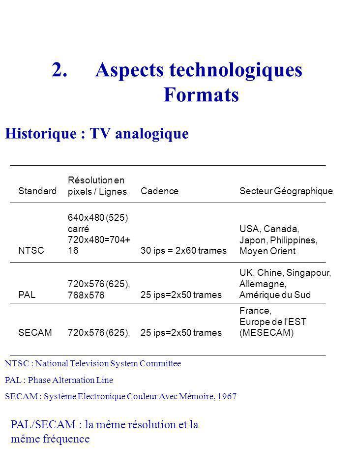 2.Aspects technologiques Formats Historique : TV analogique Standard Résolution en pixels / LignesCadenceSecteur Géographique NTSC 640x480 (525) carré