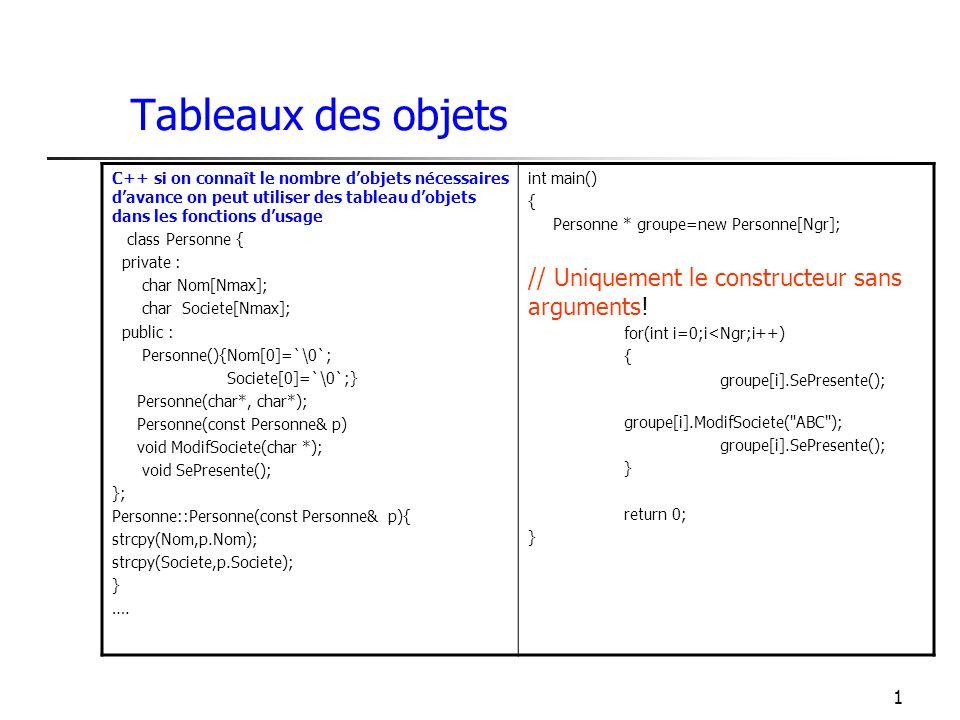 1 Tableaux des objets C++ si on connaît le nombre dobjets nécessaires davance on peut utiliser des tableau dobjets dans les fonctions dusage class Personne { private : char Nom[Nmax]; char Societe[Nmax]; public : Personne(){Nom[0]=`\0`; Societe[0]=`\0`;} Personne(char*, char*); Personne(const Personne& p) void ModifSociete(char *); void SePresente(); }; Personne::Personne(const Personne& p){ strcpy(Nom,p.Nom); strcpy(Societe,p.Societe); } ….