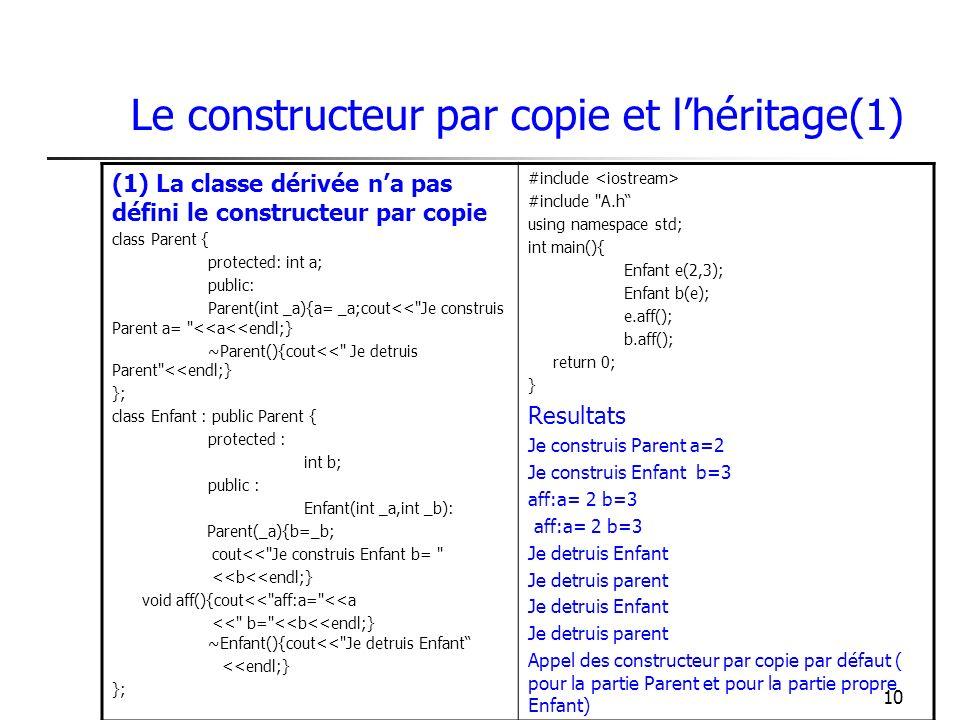 10 Le constructeur par copie et lhéritage(1) (1) La classe dérivée na pas défini le constructeur par copie class Parent { protected: int a; public: Parent(int _a){a= _a;cout<< Je construis Parent a= <<a<<endl;} ~Parent(){cout<< Je detruis Parent <<endl;} }; class Enfant : public Parent { protected : int b; public : Enfant(int _a,int _b): Parent(_a){b=_b; cout<< Je construis Enfant b= <<b<<endl;} void aff(){cout<< aff:a= <<a << b= <<b<<endl;} ~Enfant(){cout<< Je detruis Enfant <<endl;} }; #include #include A.h using namespace std; int main(){ Enfant e(2,3); Enfant b(e); e.aff(); b.aff(); return 0; } Resultats Je construis Parent a=2 Je construis Enfant b=3 aff:a= 2 b=3 Je detruis Enfant Je detruis parent Je detruis Enfant Je detruis parent Appel des constructeur par copie par défaut ( pour la partie Parent et pour la partie propre Enfant)