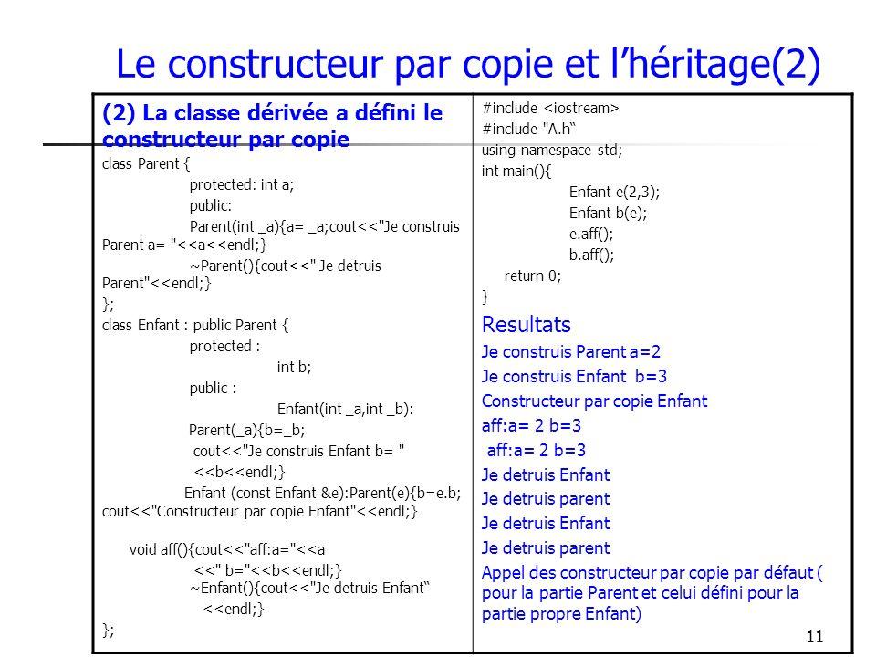 11 Le constructeur par copie et lhéritage(2) (2) La classe dérivée a défini le constructeur par copie class Parent { protected: int a; public: Parent(int _a){a= _a;cout<< Je construis Parent a= <<a<<endl;} ~Parent(){cout<< Je detruis Parent <<endl;} }; class Enfant : public Parent { protected : int b; public : Enfant(int _a,int _b): Parent(_a){b=_b; cout<< Je construis Enfant b= <<b<<endl;} Enfant (const Enfant &e):Parent(e){b=e.b; cout<< Constructeur par copie Enfant <<endl;} void aff(){cout<< aff:a= <<a << b= <<b<<endl;} ~Enfant(){cout<< Je detruis Enfant <<endl;} }; #include #include A.h using namespace std; int main(){ Enfant e(2,3); Enfant b(e); e.aff(); b.aff(); return 0; } Resultats Je construis Parent a=2 Je construis Enfant b=3 Constructeur par copie Enfant aff:a= 2 b=3 Je detruis Enfant Je detruis parent Je detruis Enfant Je detruis parent Appel des constructeur par copie par défaut ( pour la partie Parent et celui défini pour la partie propre Enfant)