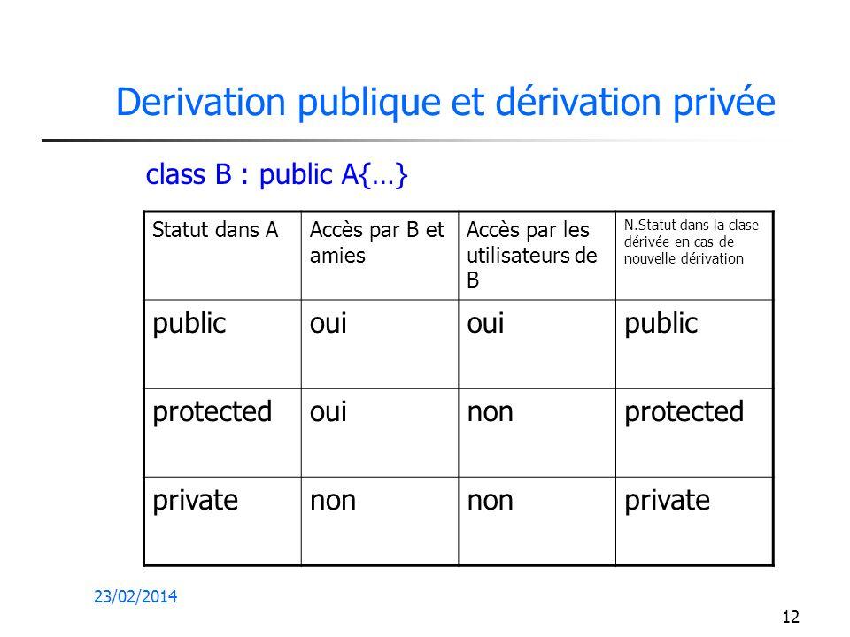 23/02/2014 12 Derivation publique et dérivation privée Statut dans AAccès par B et amies Accès par les utilisateurs de B N.Statut dans la clase dérivé