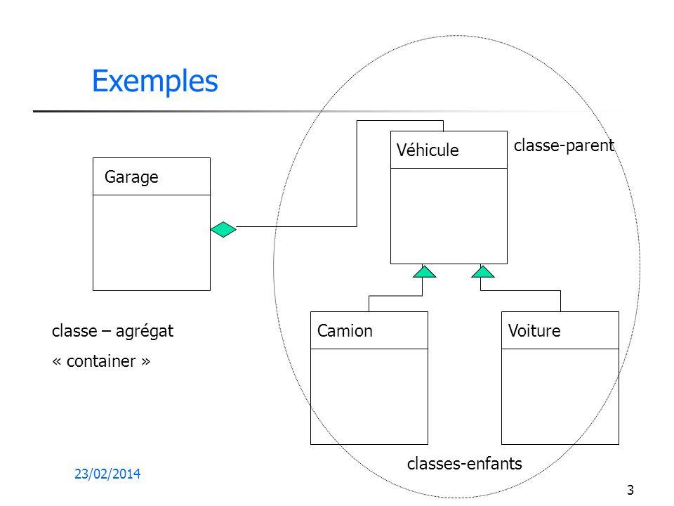 23/02/2014 3 Exemples Garage Véhicule CamionVoitureclasse – agrégat « container » classe-parent classes-enfants