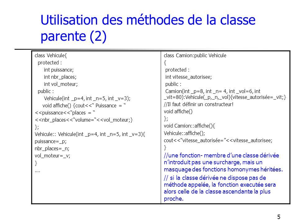 5 Utilisation des méthodes de la classe parente (2) class Vehicule{ protected : int puissance; int nbr_places; int vol_moteur; public : Vehicule(int _p=4, int _n=5, int _v=3); void affiche() {cout<< Puissance = <<puissance<<places = <<nbr_places<<volume=<<vol_moteur;} }; Vehicule:: Vehicule(int _p=4, int _n=5, int _v=3){ puissance=_p; nbr_places=_n; vol_moteur=_v; } ….