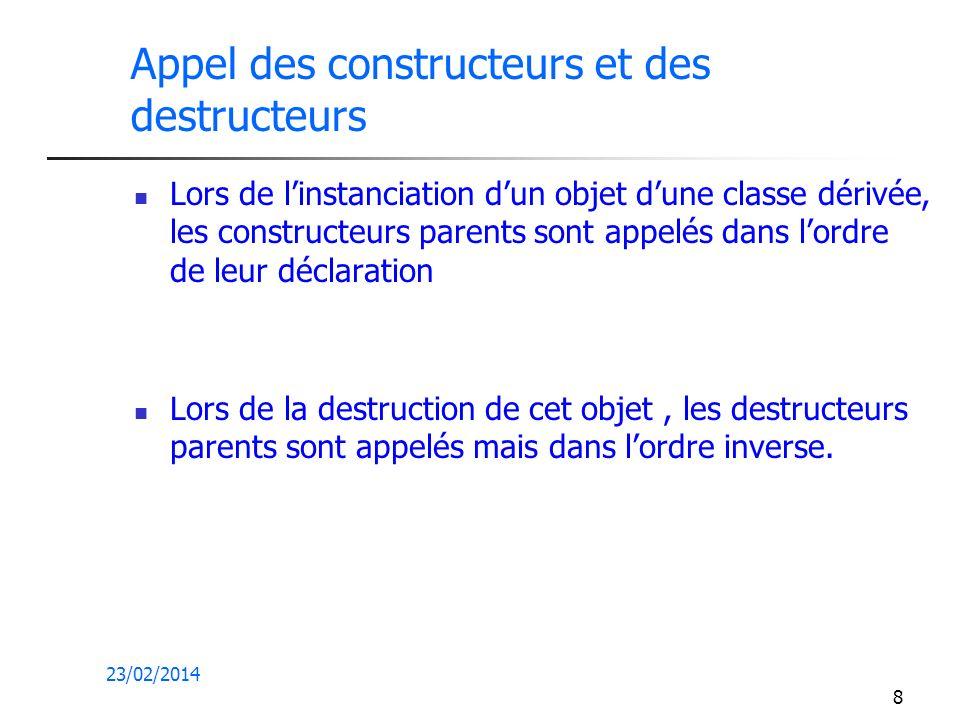 23/02/2014 8 Appel des constructeurs et des destructeurs Lors de linstanciation dun objet dune classe dérivée, les constructeurs parents sont appelés