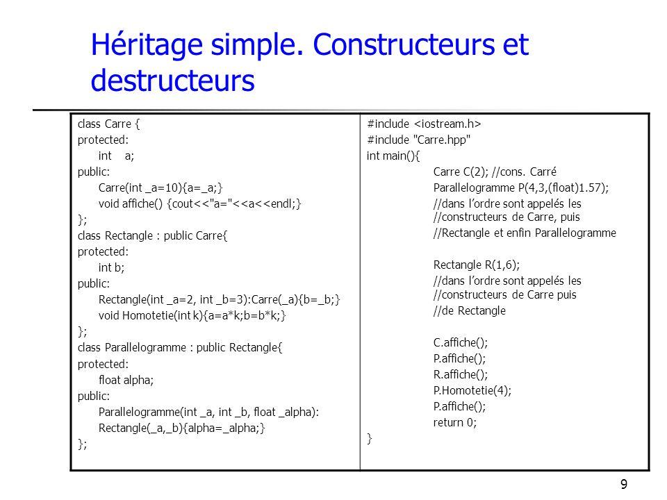 9 Héritage simple. Constructeurs et destructeurs class Carre { protected: int a; public: Carre(int _a=10){a=_a;} void affiche() {cout<<