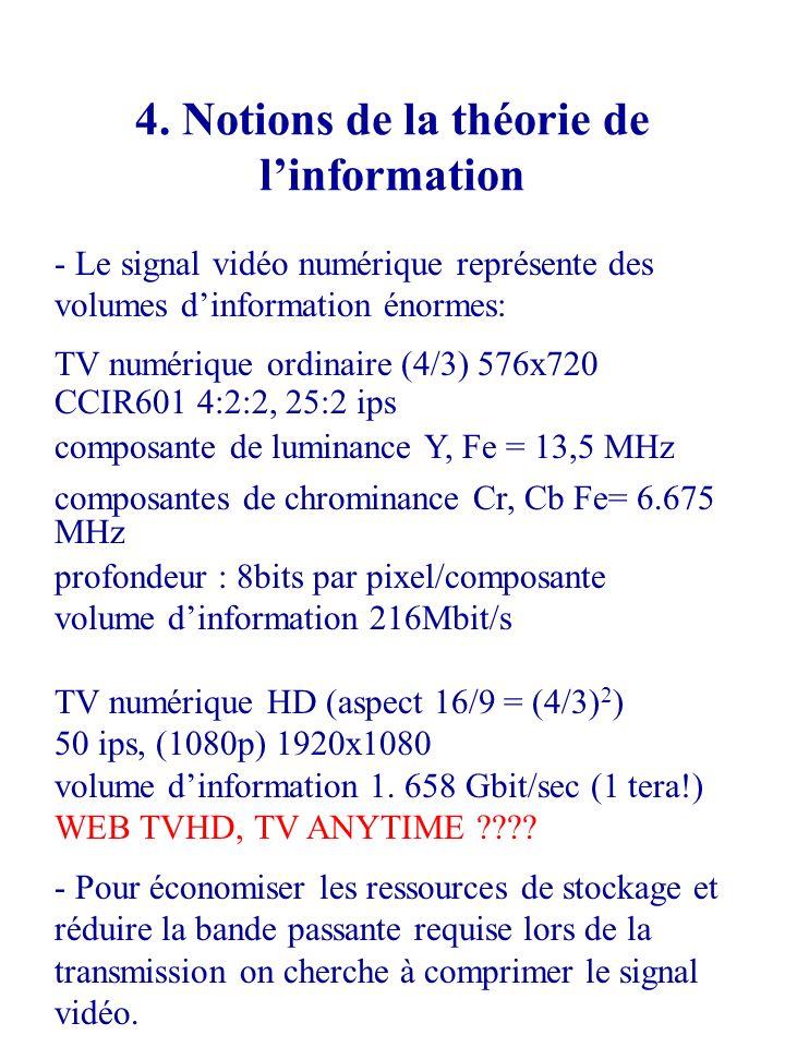 - Le signal vidéo numérique représente des volumes dinformation énormes: TV numérique ordinaire (4/3) 576x720 CCIR601 4:2:2, 25:2 ips composante de lu
