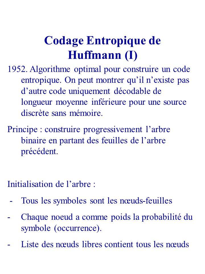 Codage Entropique de Huffmann (I) 1952. Algorithme optimal pour construire un code entropique. On peut montrer quil nexiste pas dautre code uniquement