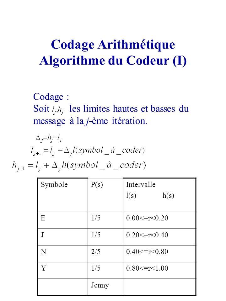 Codage Arithmétique Algorithme du Codeur (I) Codage : Soit les limites hautes et basses du message à la j-ème itération. SymboleP(s)Intervalle l(s) h(