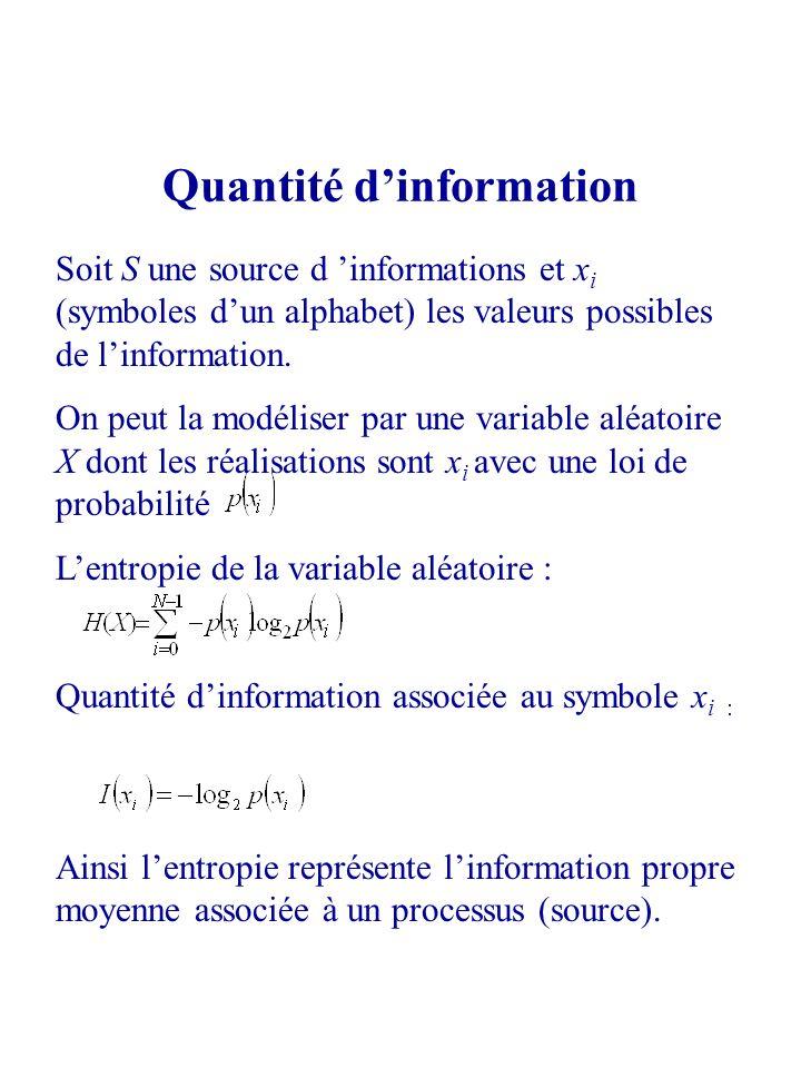 Soit S une source d informations et x i (symboles dun alphabet) les valeurs possibles de linformation. On peut la modéliser par une variable aléatoire