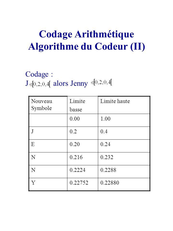 Codage Arithmétique Algorithme du Codeur (II) Codage : J alors Jenny Nouveau Symbole Limite basse Limite haute 0.001.00 J0.20.4 E0.200.24 N0.2160.232