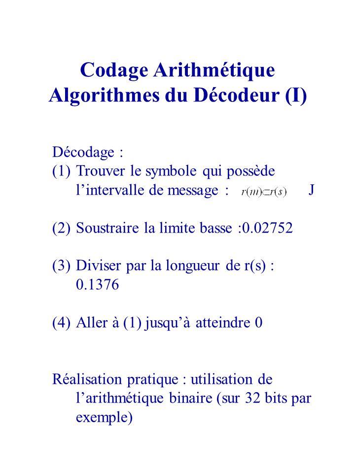 Codage Arithmétique Algorithmes du Décodeur (I) Décodage : (1)Trouver le symbole qui possède lintervalle de message : J (2)Soustraire la limite basse