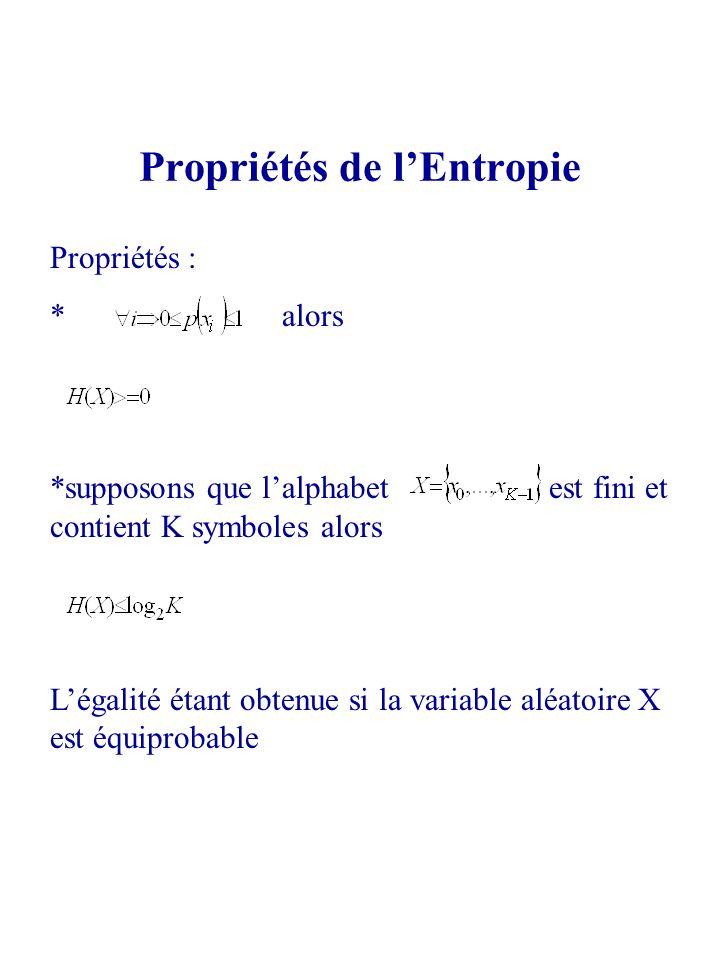 Exemple : 1)1576 6 5 A BCDE 2) 1576 6 5 A B CDE … Codage Entropique de Huffmann (III) 11 01 01 01 13