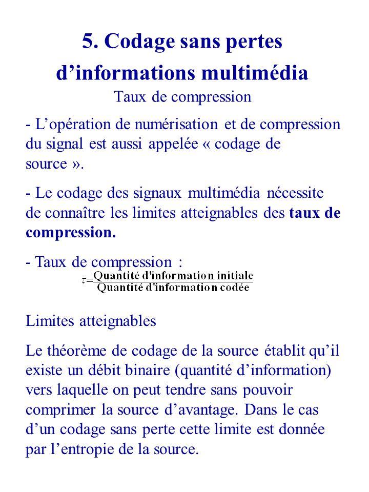 Codage Entropique de Huffmann (V) Comparaison avec le codage de Shannon-Fano Quantité dinformation théorique NbrBits SFNbrBits H 82,258987 Nécessite la transmission de la table des codes