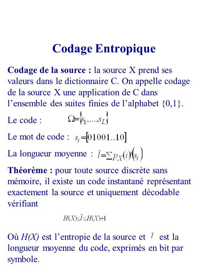 Codage Entropique Codage de la source : la source X prend ses valeurs dans le dictionnaire C. On appelle codage de la source X une application de C da