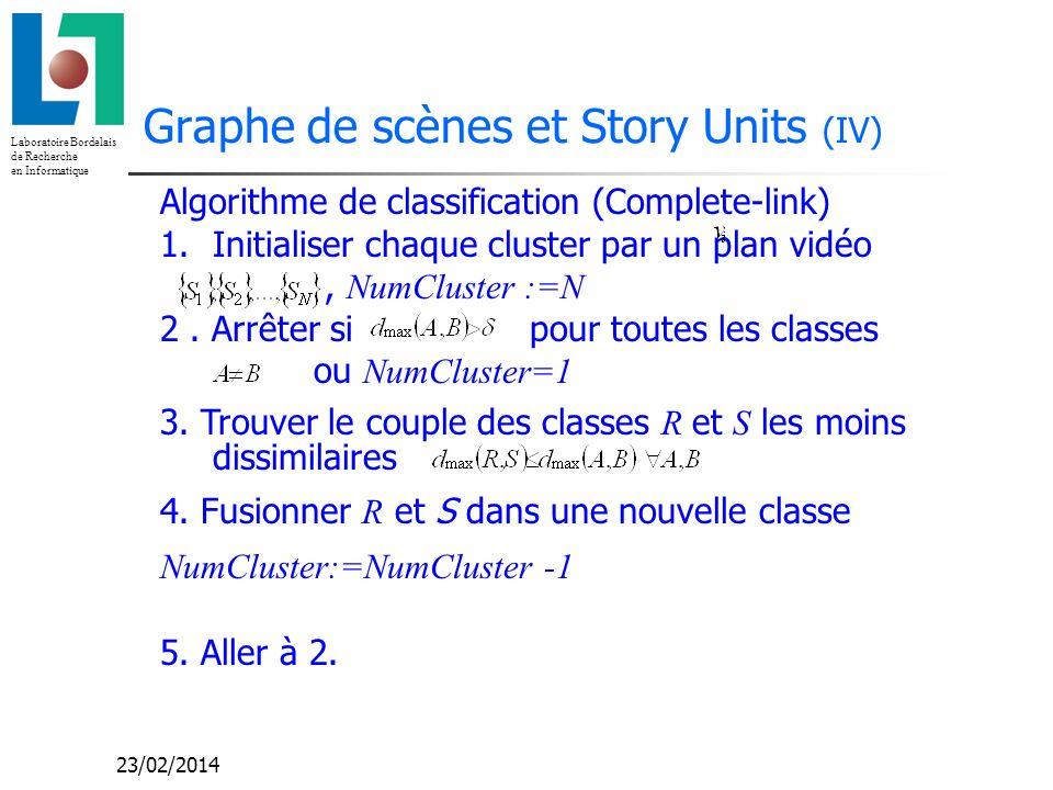 Laboratoire Bordelais de Recherche en Informatique 23/02/2014 Graphe de scènes et Story Units (IV) Algorithme de classification (Complete-link) 1.Initialiser chaque cluster par un plan vidéo, NumCluster :=N 2.