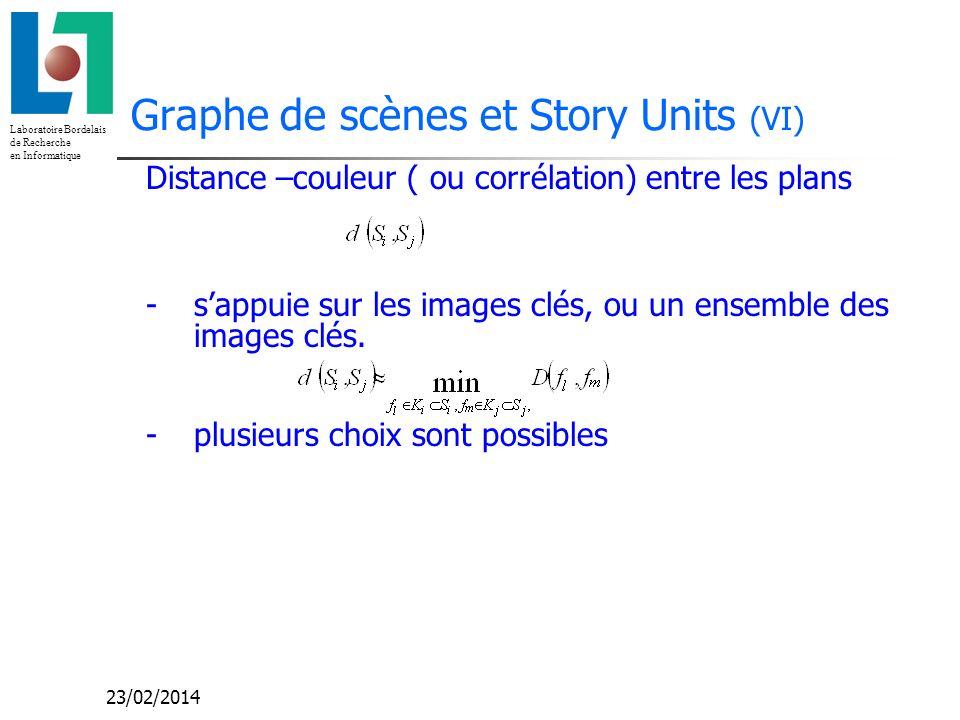 Laboratoire Bordelais de Recherche en Informatique 23/02/2014 Graphe de scènes et Story Units (VI) Distance –couleur ( ou corrélation) entre les plans -sappuie sur les images clés, ou un ensemble des images clés.