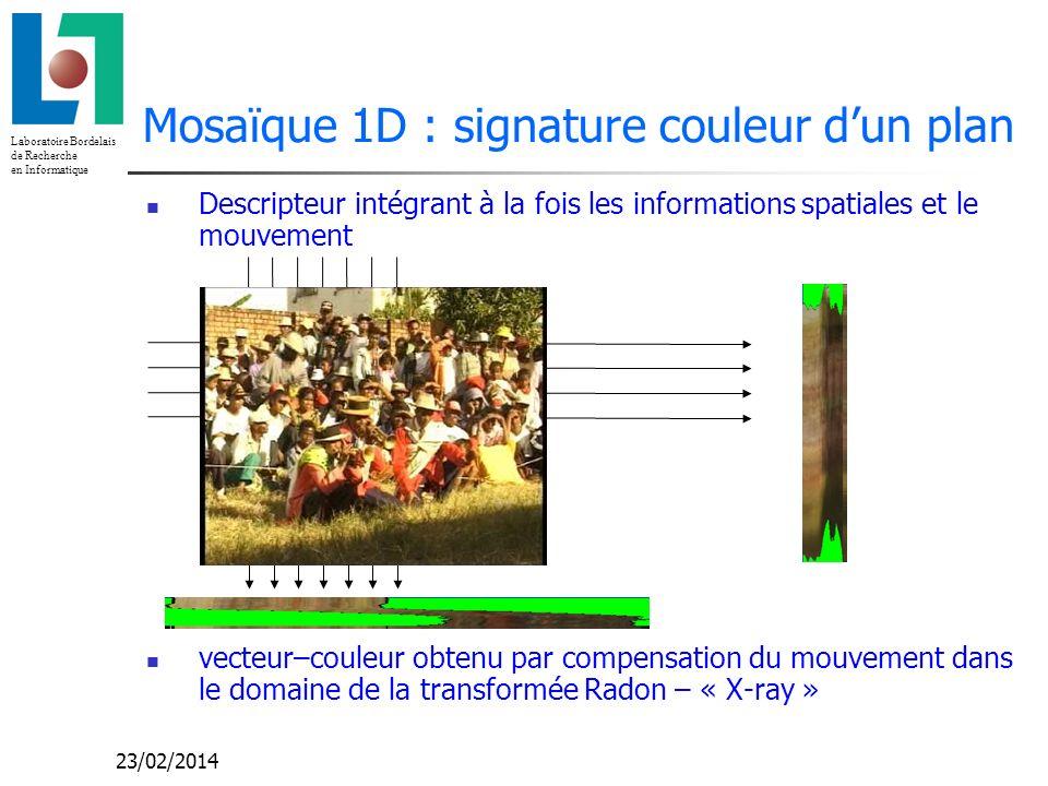 Laboratoire Bordelais de Recherche en Informatique 23/02/2014 Mosaïque 1D : signature couleur dun plan Descripteur intégrant à la fois les informations spatiales et le mouvement vecteur–couleur obtenu par compensation du mouvement dans le domaine de la transformée Radon – « X-ray »