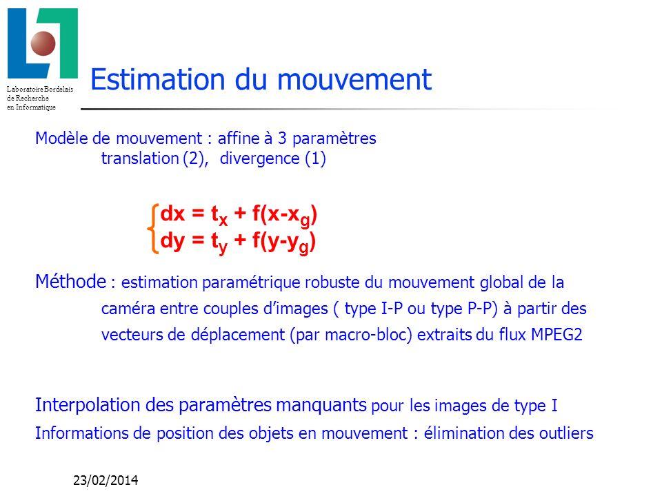 Laboratoire Bordelais de Recherche en Informatique 23/02/2014 Modèle de mouvement : affine à 3 paramètres translation (2), divergence (1) Méthode : estimation paramétrique robuste du mouvement global de la caméra entre couples dimages ( type I-P ou type P-P) à partir des vecteurs de déplacement (par macro-bloc) extraits du flux MPEG2 Interpolation des paramètres manquants pour les images de type I Informations de position des objets en mouvement : élimination des outliers Estimation du mouvement dx = t x + f(x-x g ) dy = t y + f(y-y g )