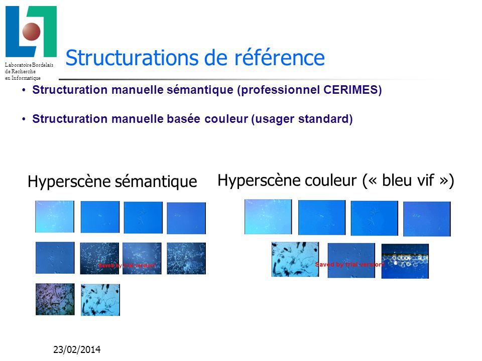 Laboratoire Bordelais de Recherche en Informatique 23/02/2014 Structurations de référence Hyperscène sémantique (« plancton ») Structuration manuelle sémantique (professionnel CERIMES) Structuration manuelle basée couleur (usager standard) Hyperscène couleur (« bleu vif »)