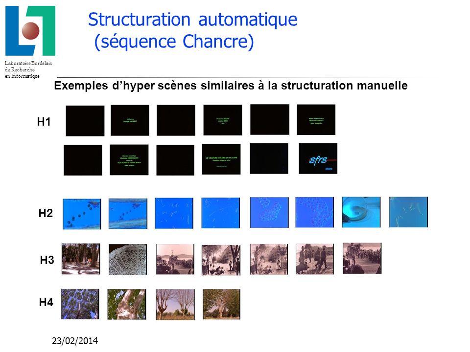 Laboratoire Bordelais de Recherche en Informatique 23/02/2014 Structuration automatique (séquence Chancre) Exemples dhyper scènes similaires à la structuration manuelle H1 H2 H3 H4