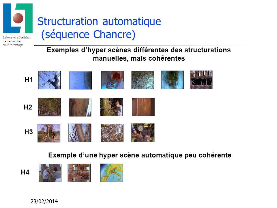 Laboratoire Bordelais de Recherche en Informatique 23/02/2014 Structuration automatique (séquence Chancre) Exemples dhyper scènes différentes des structurations manuelles, mais cohérentes H3 H1 H2 H4 Exemple dune hyper scène automatique peu cohérente