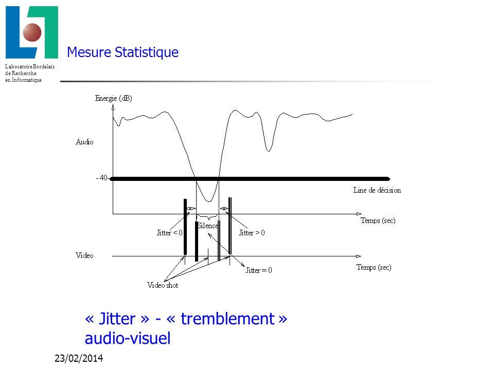 Laboratoire Bordelais de Recherche en Informatique 23/02/2014 Mesure Statistique « Jitter » - « tremblement » audio-visuel