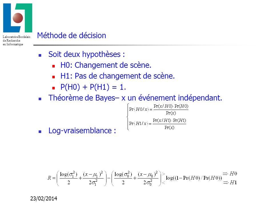 Laboratoire Bordelais de Recherche en Informatique 23/02/2014 Méthode de décision Soit deux hypothèses : H0: Changement de scène.