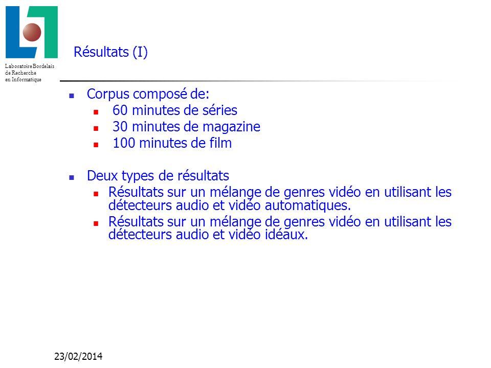 Laboratoire Bordelais de Recherche en Informatique 23/02/2014 Résultats (I) Corpus composé de: 60 minutes de séries 30 minutes de magazine 100 minutes de film Deux types de résultats Résultats sur un mélange de genres vidéo en utilisant les détecteurs audio et vidéo automatiques.
