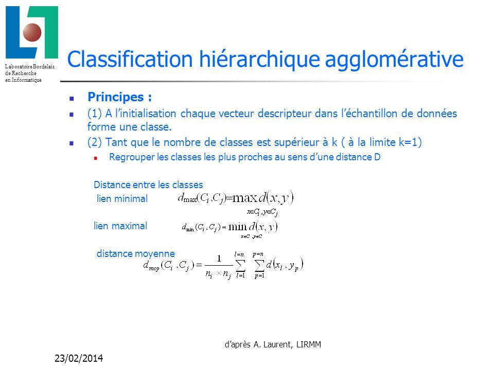 Laboratoire Bordelais de Recherche en Informatique 23/02/2014 Classification hiérarchique agglomérative Principes : (1) A linitialisation chaque vecteur descripteur dans léchantillon de données forme une classe.