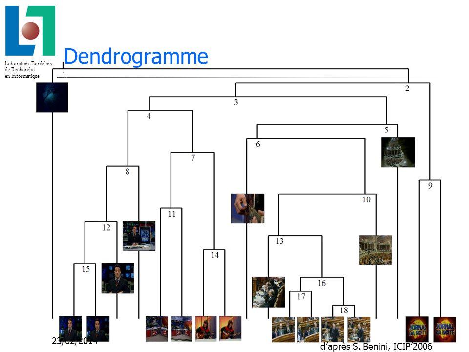 Laboratoire Bordelais de Recherche en Informatique 23/02/2014 Dendrogramme daprès S.
