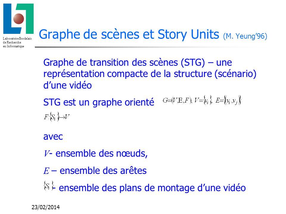 Laboratoire Bordelais de Recherche en Informatique 23/02/2014 Graphe de scènes et Story Units (M.