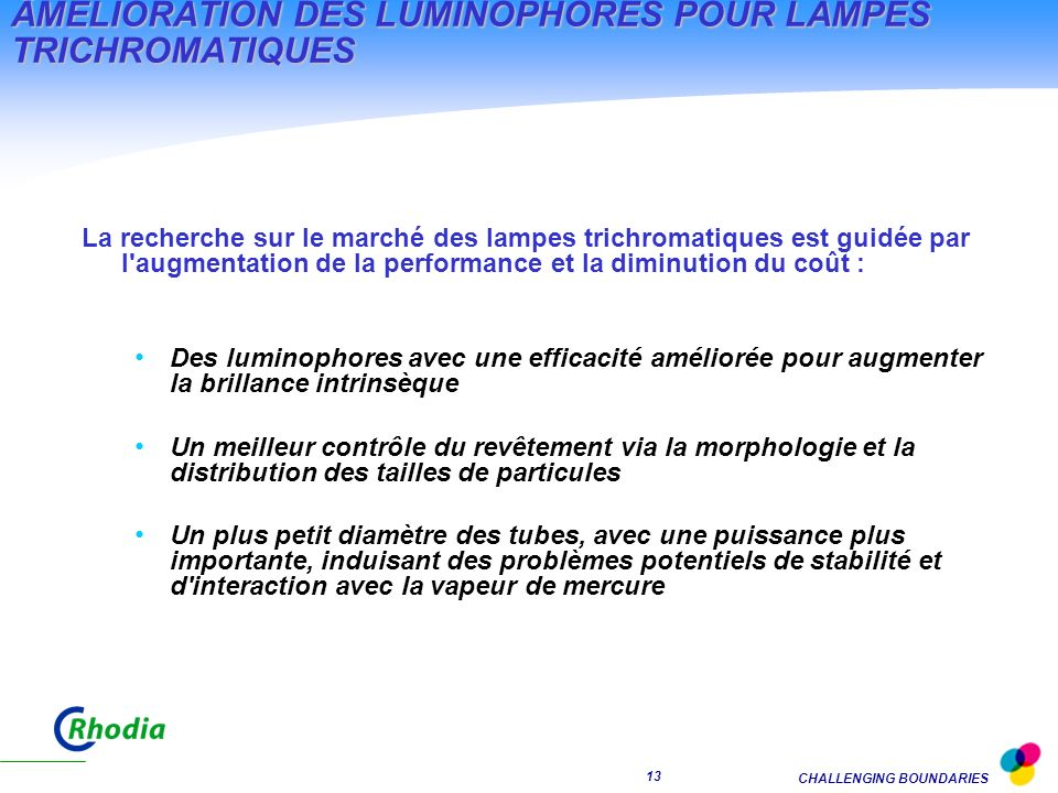CHALLENGING BOUNDARIES 12 LUMINOPHORES POUR LAMPES TRICHROMATIQUES YearPhosphor 1960Ca 5 (PO 4 ) 3 Cl:Sb 3+,Mn 2+ (white) 1974BaMg 2 Al 16 O 27 :Eu 2+