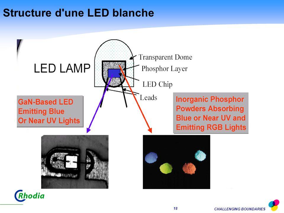 CHALLENGING BOUNDARIES 17 DIODES (LED): le futur de l éclairage .