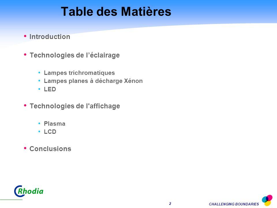 CHALLENGING BOUNDARIES 2 Table des Matières Introduction Technologies de léclairage Lampes trichromatiques Lampes planes à décharge Xénon LED Technologies de l affichage Plasma LCD Conclusions