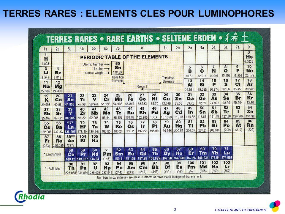 CHALLENGING BOUNDARIES 3 TERRES RARES : ELEMENTS CLES POUR LUMINOPHORES