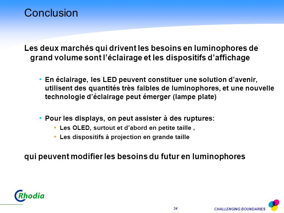 CHALLENGING BOUNDARIES 33 Comparaison des dispositifs de backlighting pour LCD