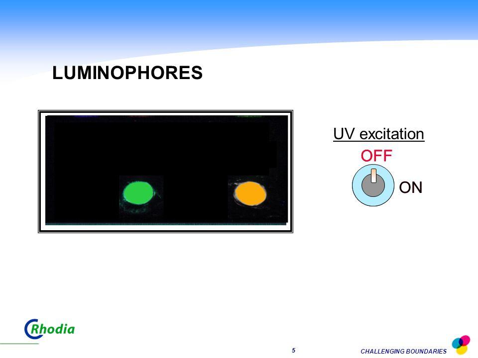 CHALLENGING BOUNDARIES 25 Lumière blanche via LED: options possibles