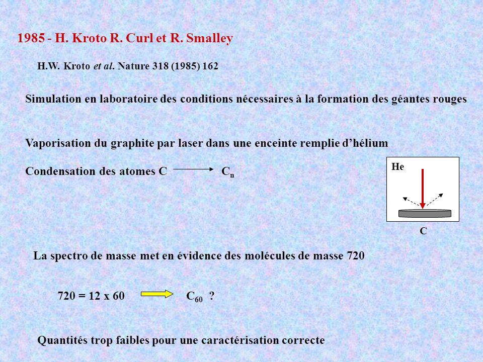 La spectro de masse met en évidence des molécules de masse 720 Quantités trop faibles pour une caractérisation correcte 1985 - H. Kroto R. Curl et R.