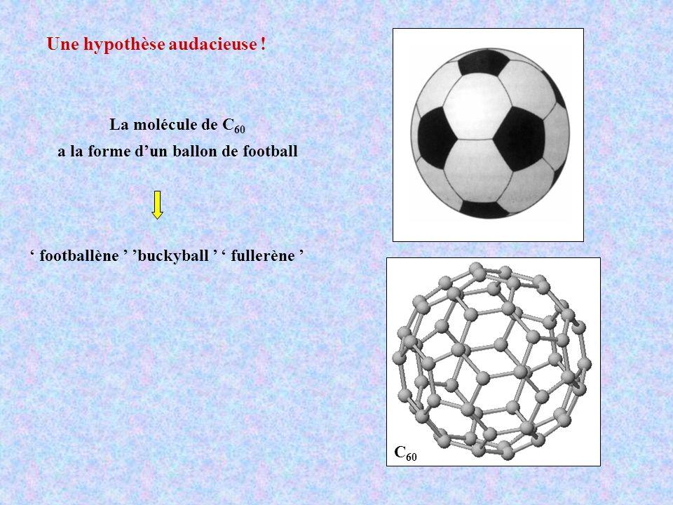Une hypothèse audacieuse ! La molécule de C 60 a la forme dun ballon de football footballène buckyball fullerène C 60
