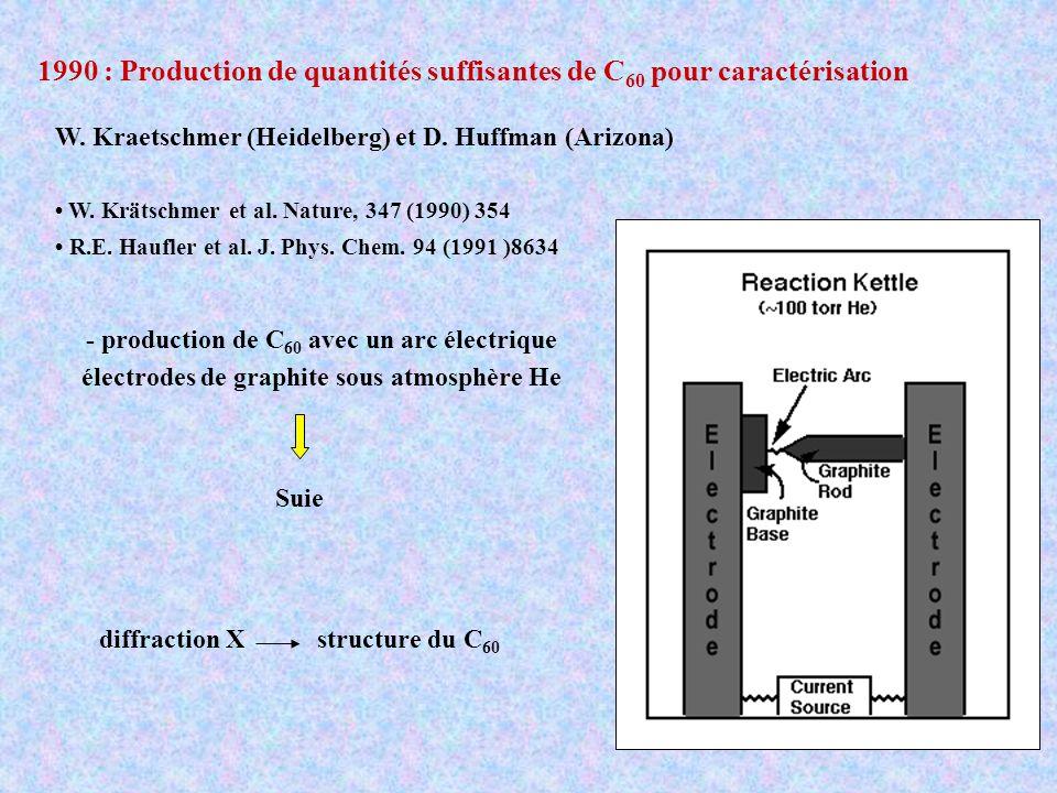 - production de C 60 avec un arc électrique électrodes de graphite sous atmosphère He 1990 : Production de quantités suffisantes de C 60 pour caractér