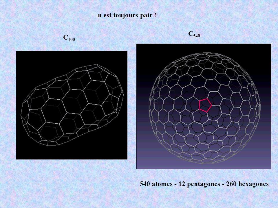 C 540 C 100 540 atomes - 12 pentagones - 260 hexagones n est toujours pair !