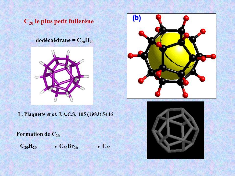 C 20 le plus petit fullerène C 20 H 20 C 20 C 20 Br 20 dodécaèdrane = C 20 H 20 Formation de C 20 L. Plaquette et al. J.A.C.S. 105 (1983) 5446